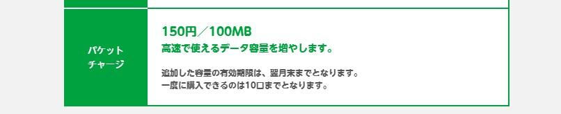 mineoのパケットチャージ・速度制限解除の追加容量が小さいデメリット