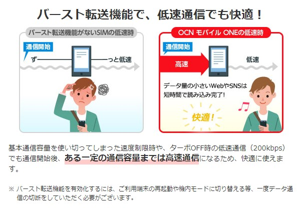 OCNモバイルONEの独自サービスで携帯料金が安くても快適