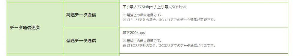 エキサイトモバイルのデータ通信が遅いデメリット