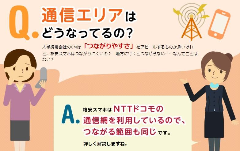 楽天モバイルとドコモと同じ通信エリアだが通信速度には違いがある