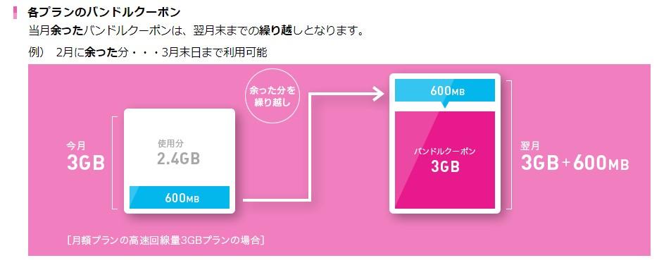 IIJmioのデータ容量繰り越しで追加料金をかけずに携帯料金を安くする
