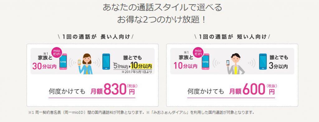 IIJmioのオプションサービスで携帯料金を安くお得にする