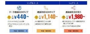 DMMモバイルの携帯料金プラン