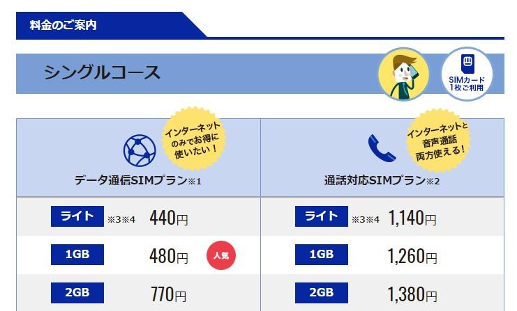 DMMモバイルの料金プランを知って携帯料金を節約