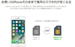LINEモバイルでドコモのiPhoneは使用できるか