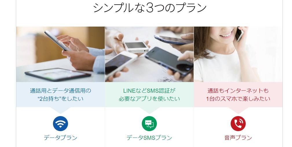 DTI SIMの携帯料金プラン