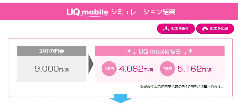 UQモバイルでiPhoneを使い続けるとどれくらいの金額となるのか