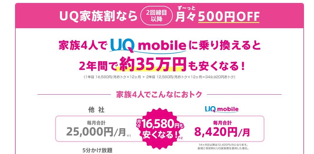 UQモバイルのキャンペーン・家族割