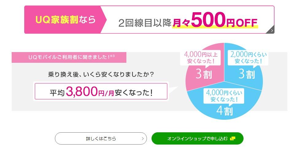 大手3大キャリアからUQモバイルへの乗り換えで携帯料金が〇〇円節約できる・まとめ