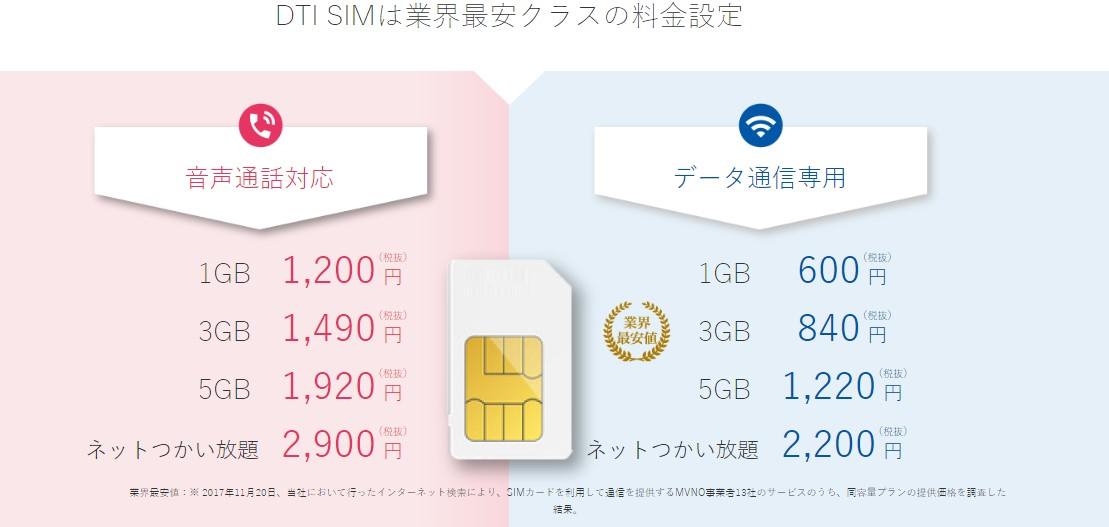 DTI SIMの携帯料金プランを知って節約につなげる