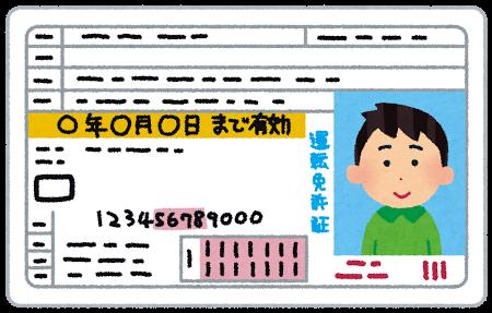 UQモバイルに免許証をアップロードする